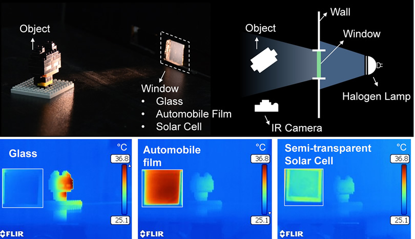 This picture presents thermal images taken by an infrared camera for comparing the heat rejection performance of bare glass, automotive tinting film, and a semi-transparent perovskite solar cell after being illuminated by a halogen lamp for five minutes.